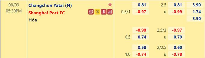 Tỷ lệ kèo bóng đá giữa Changchun Yatai vs Shanghai Port